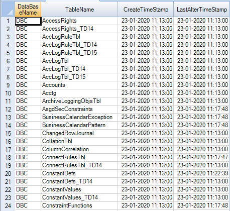List of all dbc tables in Teradata