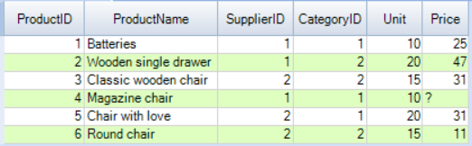 Teradata SUM - Products Table